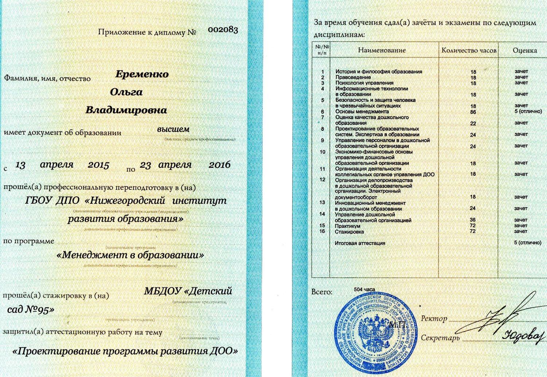 столешницы радиусами диплом с оценками картинки услугам постояльцев